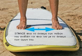 stance-σωστή θέση